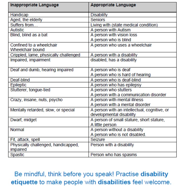 Accessibility Chart